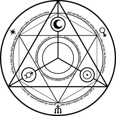 the alchemy manifesto the alchemy
